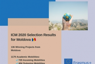 ICM 2020 Selection Results